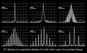 RF Spectra of Melles Griot 05-LHP-151 He-Ne Laser During Mode Sweep