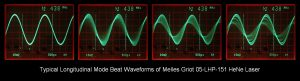 Typical Longitudinal Mode Beat Waveforms of Melles Griot 05-LHP-151 He-Ne Laser