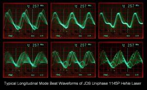 Typical Longitudinal Mode Beat Waveforms of JDS Uniphase 1145P He-Ne Laser