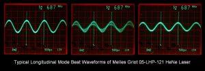 Typical Longitudinal Mode Beat Waveforms of Melles Griot 05-LHP-121 He-Ne Laser