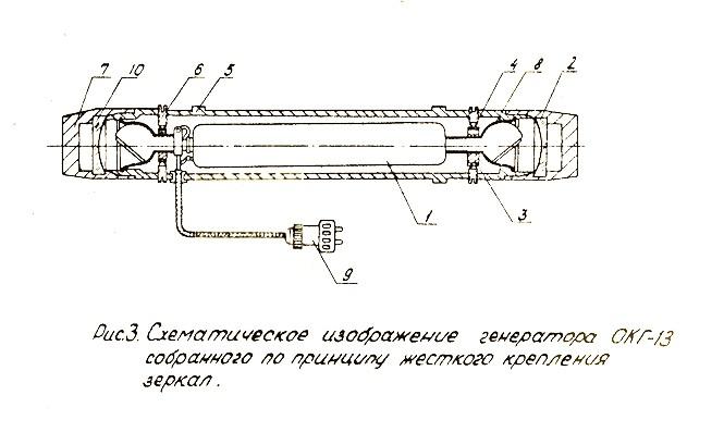 Internal Construction of OKG-13 Laser Head from Operation Manual