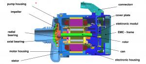 CWA50 Cutaway